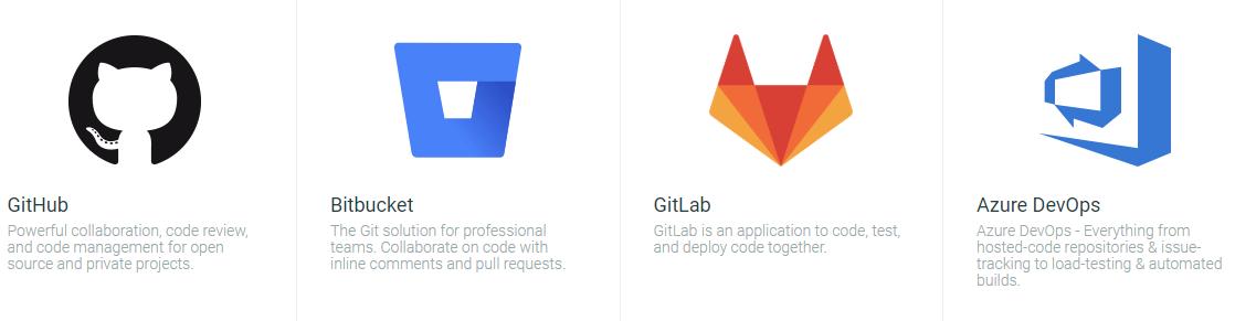 Git service logos